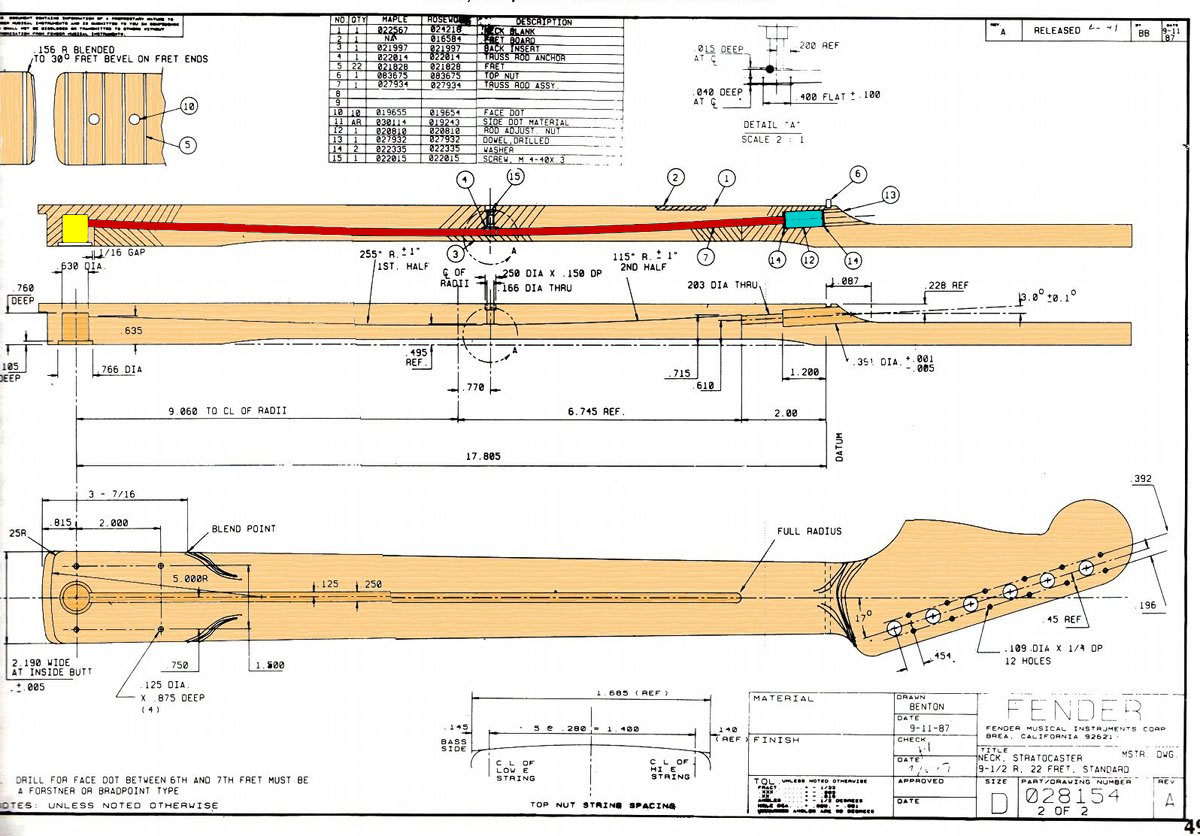 Truth About Truss Rods Part 1 The Basics Guitar Diagram Rod Blue Print